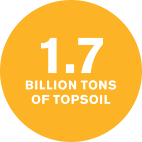 1.7 billion tons of topsoil