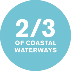 2/3 of coastal waterways