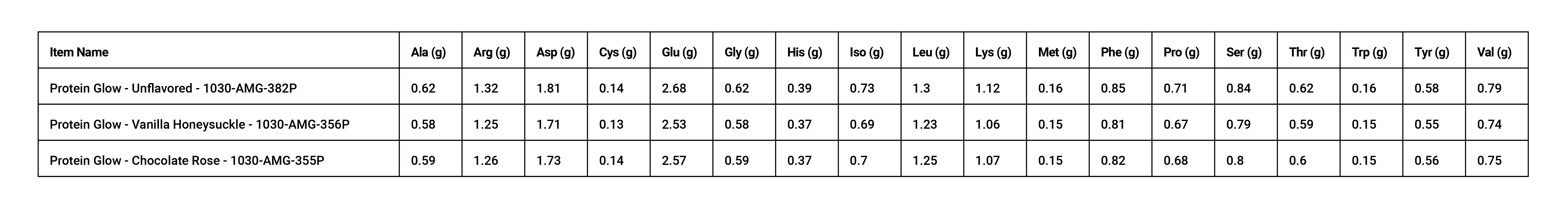 Glow AminoAcids