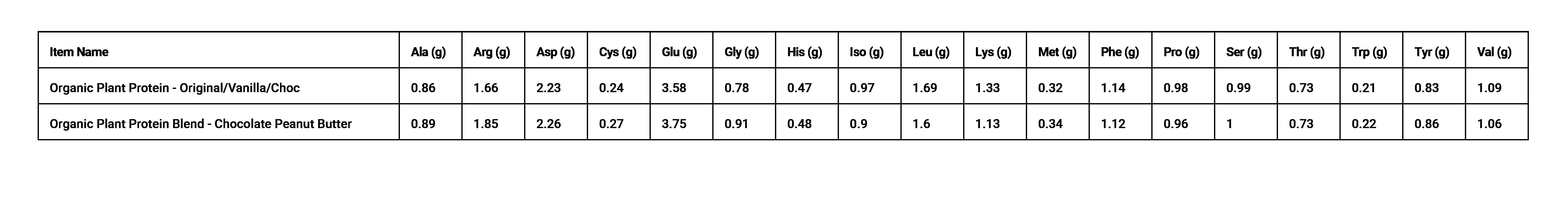 Organic Plant Protein AminoAcids